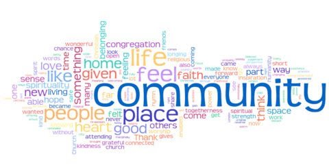 Community wordle