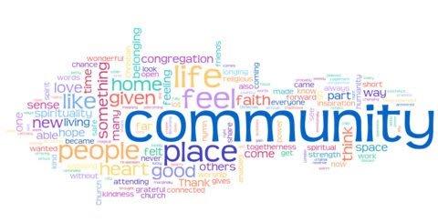 Community Wordle image